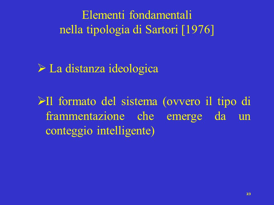 Elementi fondamentali nella tipologia di Sartori [1976]